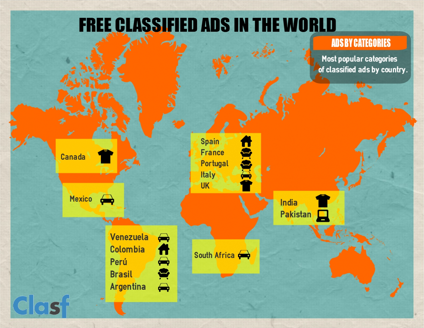 ads in the world